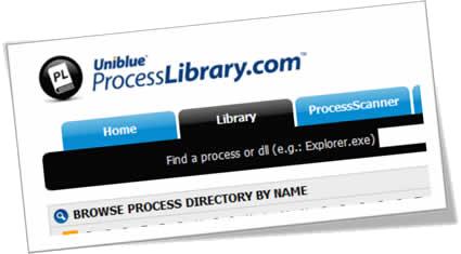 ProcessLibrary